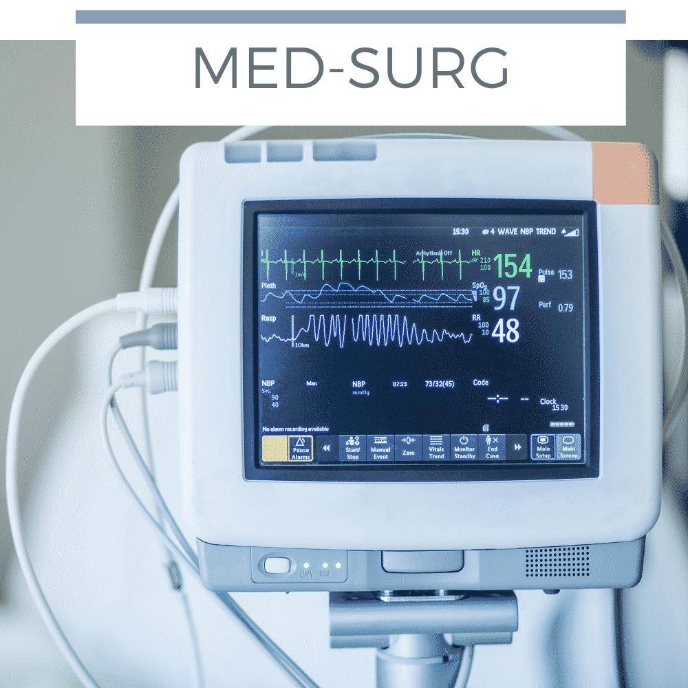 Basics of shock - Med-surg nursing students