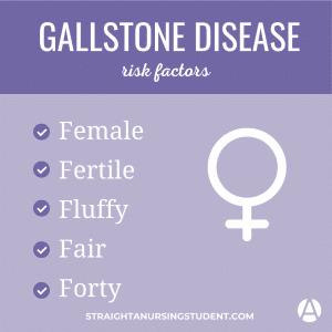 Gallstone Disease Risk Factors: Female, Fertile, Fluffy, Fair, Forty