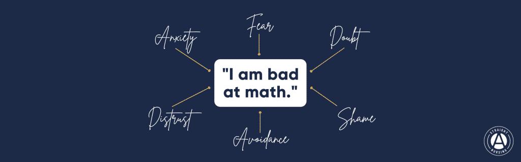 Negative self talk about math
